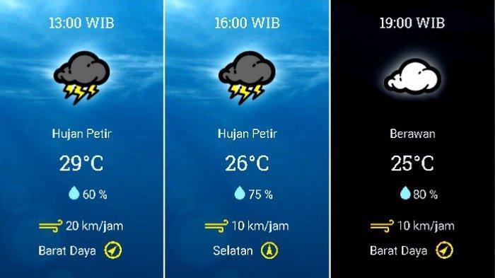 Prakiraan cuaca Kecamatan Kota Bogor, Bogor, Jawa Barat, pada Selasa 1 Desember 2020