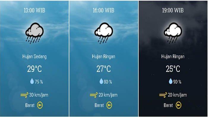 Prakiraan cuaca Kecamatan Kota Bogor, Bogor, Jawa Barat, pada Sabtu 2 Januari 2021