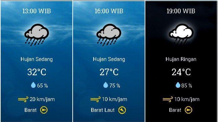 Prakiraan cuaca Kecamatan Kota Bogor, Bogor, Jawa Barat, pada Jumat 4 Desember 2020
