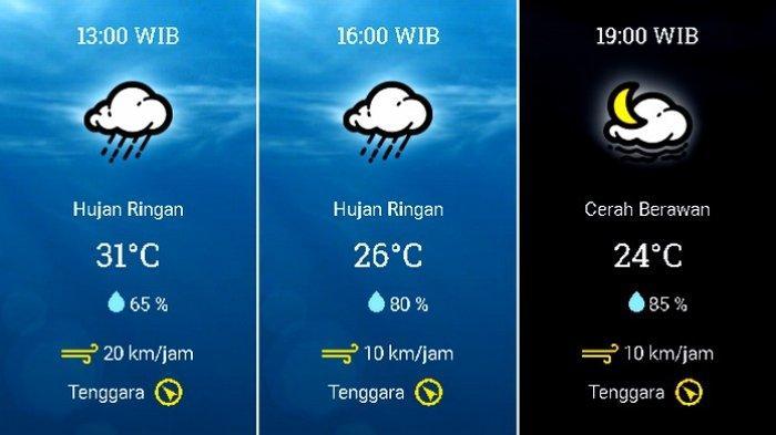 Prakiraan cuaca Kecamatan Kota Bogor, Bogor, Jawa Barat, pada Kamis 5 November 2020
