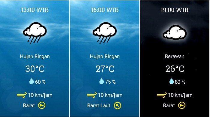 Prakiraan cuaca Kecamatan Kota Bogor, Bogor, Jawa Barat, pada Senin 7 Desember 2020