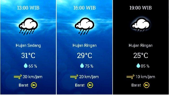 Prakiraan Cuaca Jabodetabek Jumat 8 Januari 2021 Bodetabek Hujan pada Siang, Jakarta Berawan Pagi