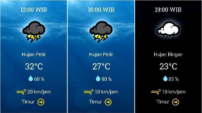 Prakiraan cuaca Kecamatan Kota Bogor, Bogor, Jawa Barat, pada Senin 9 November 2020