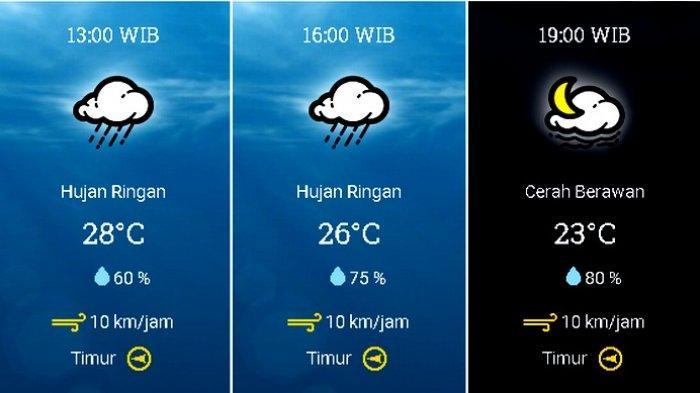 Prakiraan cuaca Kecamatan Kota Bogor, Kota Bogor, Jawa Barat pada Sabtu 10 Oktober 2020