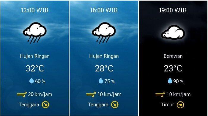 Prakiraan cuaca Kecamatan Kota Bogor, Bogor, Jawa Barat, pada Selasa 10 November 2020