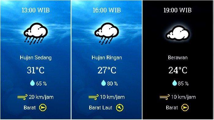Prakiraan cuaca Kecamatan Kota Bogor, Bogor, Jawa Barat, pada Kamis 10 Desember 2020