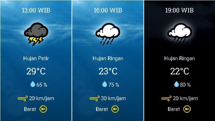 Prakiraan cuaca Kecamatan Kota Bogor, Bogor, Jawa Barat, pada Senin 11 Januari 2021