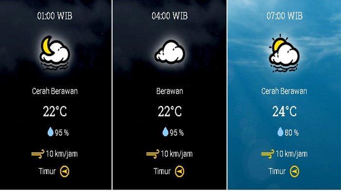 Prakiraan Cuaca Jabodetabek Minggu 11 10 Jakarta Dan Bodetabek Karawang Cerah Berawan Pagi Ini Warta Kota