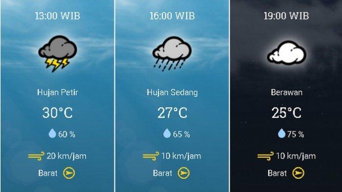 Prakiraan cuaca Kecamatan Kota Bogor, Bogor, Jawa Barat, pada Selasa 12 Januari 2021