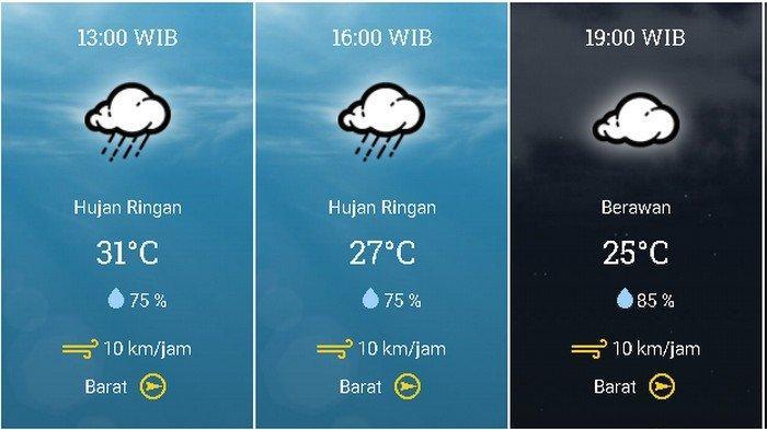 Prakiraan cuaca Kecamatan Kota Bogor, Bogor, Jawa Barat, pada Rabu 13 Januari 2021