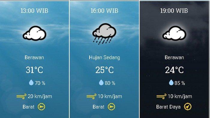 Prakiraan cuaca Kecamatan Kota Bogor, Bogor, Jawa Barat, pada Kamis 14 Januari 2021