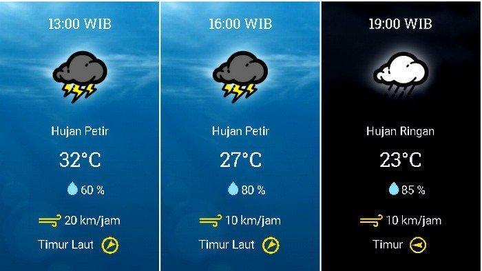 Prakiraan cuaca Kecamatan Kota Bogor, Bogor, Jawa Barat, pada Senin 16 November 2020.