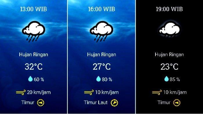 Prakiraan cuaca Kecamatan Kota Bogor, Bogor, Jawa Barat, pada Selasa 17 November 2020.