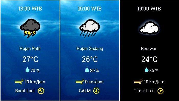 Prakiraan cuaca Kecamatan Kota Bogor, Bogor, Jawa Barat, pada Rabu 18 November 2020.