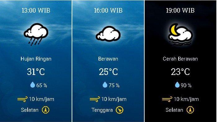 Prakiraan cuaca Kecamatan Kota Bogor, Bogor, Jawa Barat, pada Jumat 18 Desember 2020
