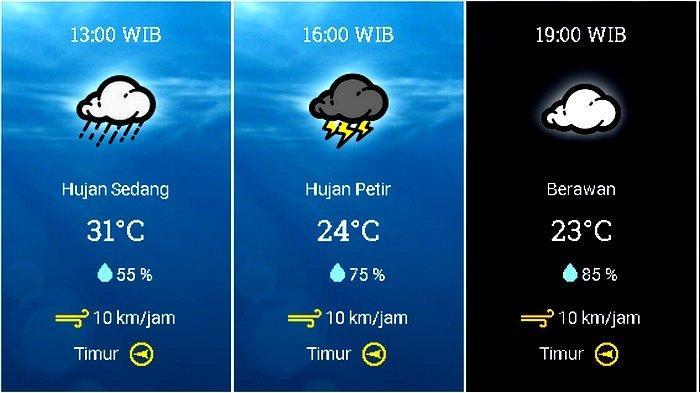 Prakiraan cuaca Kecamatan Kota Bogor, Bogor, Jawa Barat, pada Senin 19 Oktober 2020