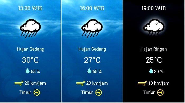 Prakiraan cuaca Kecamatan Kota Bogor, Bogor, Jawa Barat, pada Kamis 19 November 2020.