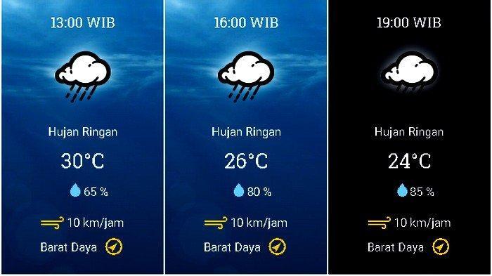 Prakiraan cuaca Kecamatan Kota Bogor, Bogor, Jawa Barat, pada Sabtu 19 Desember 2020
