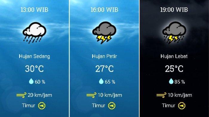 Prakiraan cuaca Kecamatan Kota Bogor, Bogor, Jawa Barat, pada Rabu 21 Oktober 2020