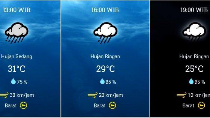 Prakiraan cuaca Kecamatan Kota Bogor, Bogor, Jawa Barat, pada Senin 21 Desember 2020