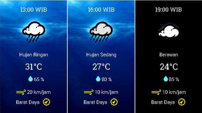 Prakiraan cuaca Kecamatan Kota Bogor, Bogor, Jawa Barat, pada Selasa 22 Desember 2020