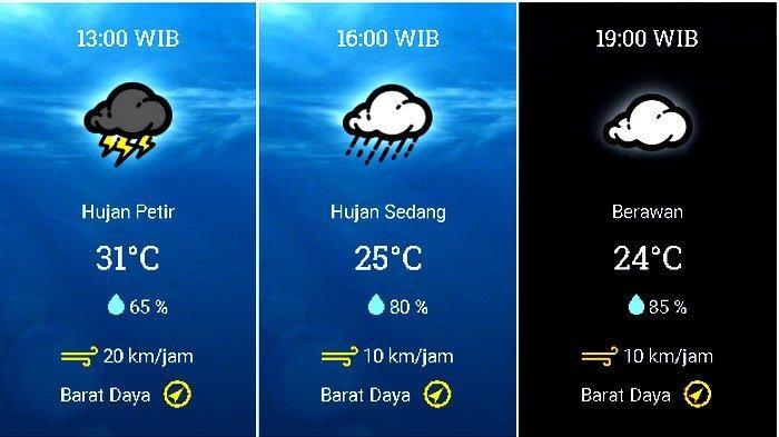 Prakiraan cuaca Kecamatan Kota Bogor, Bogor, Jawa Barat, pada Kamis 24 Desember 2020