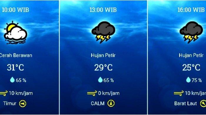 Prakiraan cuaca Kecamatan Kota Bogor, Bogor, Jawa Barat, pada Minggu 25 Oktober 2020