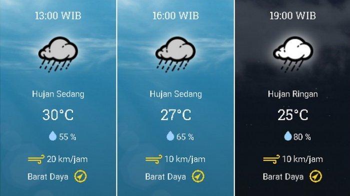 Prakiraan cuaca Kecamatan Kota Bogor, Bogor, Jawa Barat, pada Jumat 25 Desember 2020