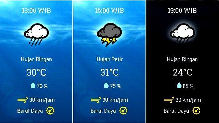 Prakiraan cuaca Kecamatan Kota Bogor, Bogor, Jawa Barat, pada Jumat 27 November 2020