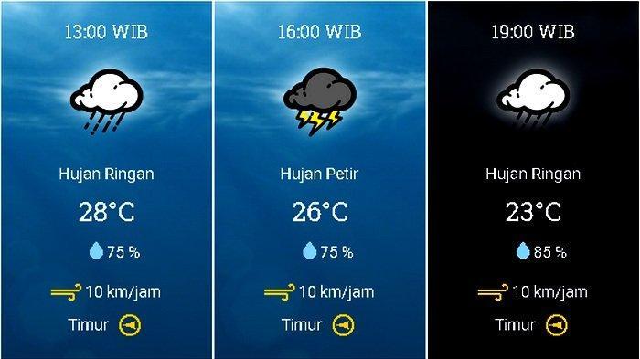 Prakiraan cuaca Kecamatan Kota Bogor, Bogor, Jawa Barat, pada Rabu 28 Oktober 2020.