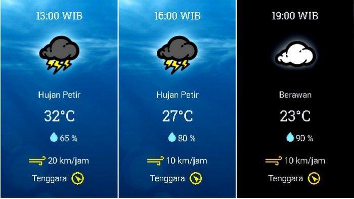 Prakiraan cuaca Kecamatan Kota Bogor, Bogor, Jawa Barat, pada Jumat 30 Oktober 2020.