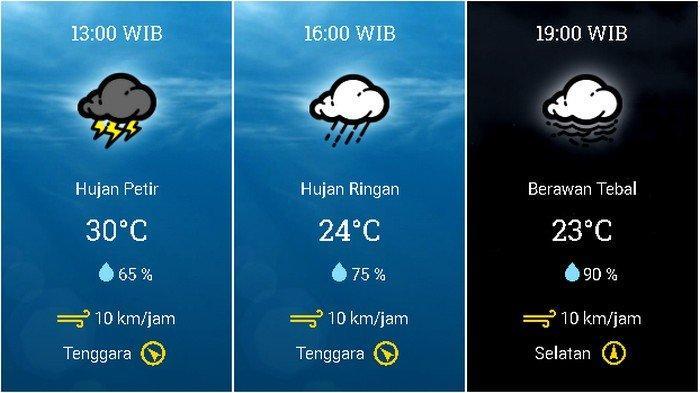Prakiraan cuaca Kecamatan Kota Bogor, Bogor, Jawa Barat, pada Rabu 30 Desember 2020
