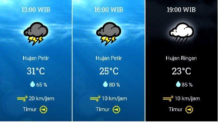 Prakiraan cuaca Kecamatan Kota Bogor, Bogor, Jawa Barat, pada Sabtu 31 Oktober 2020.