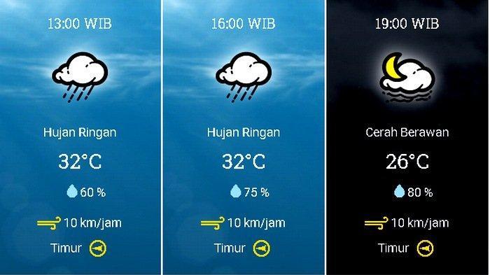 Prakiraan cuaca Kecamatan Kotabaru, Kabupaten Karawang, Jawa Barat pada Sabtu 10 Oktober 2020