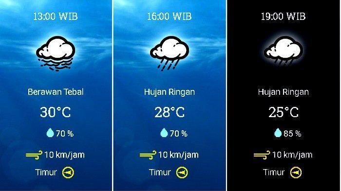 Prakiraan cuaca Kecamatan Kotabaru, Kabupaten Karawang, Jawa Barat pada Rabu 28 Oktober 2020
