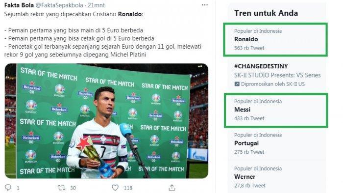 Cristiano Ronaldo dan Messi trending. Ronaldo pecahkan sejumlah rekor setelah cetak dua gol ke gawang Hungaria. Sebelumnya Messi pecahkan rekor tendangan bebas saat melawan Cile 1-1 di Copa Amerika 2021.