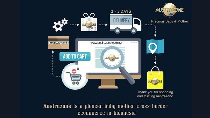 Tinggal Klik, Austrazone Hadirkan Produk Premium Ibu dan Bayi dari Australia dengan Harga Sebenarnya