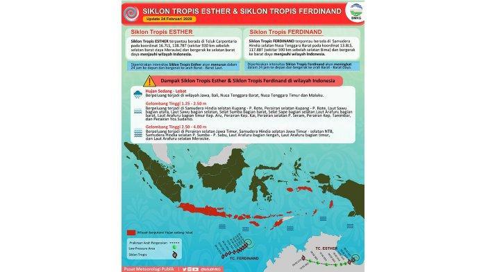 Bukan Semata Ketidakmampuan Pemprov DKI Cegah Banjir, Rupanya Ini Penyebab Jakarta Kebanjiran Lagi
