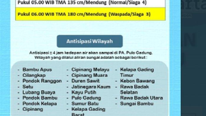 STATUS Pintu Air Jakarta, Sunter Hulu Status Waspada, Pasar Ikan Turun ke Level Normal