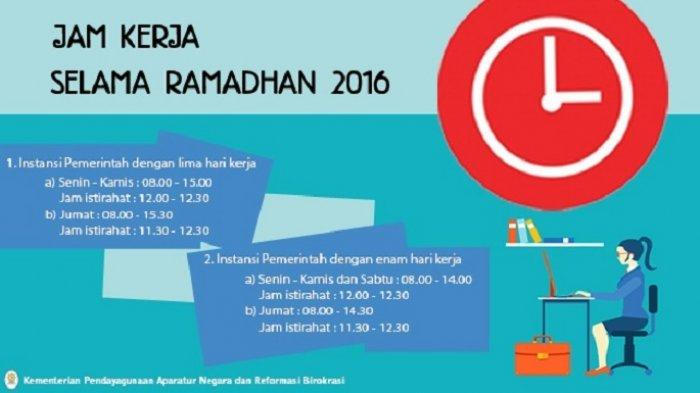 Inilah Jam Kerja ASN Selama Ramadan, Menpan dan RB: Minimal Bekerja 32,5 Jam Per Minggu
