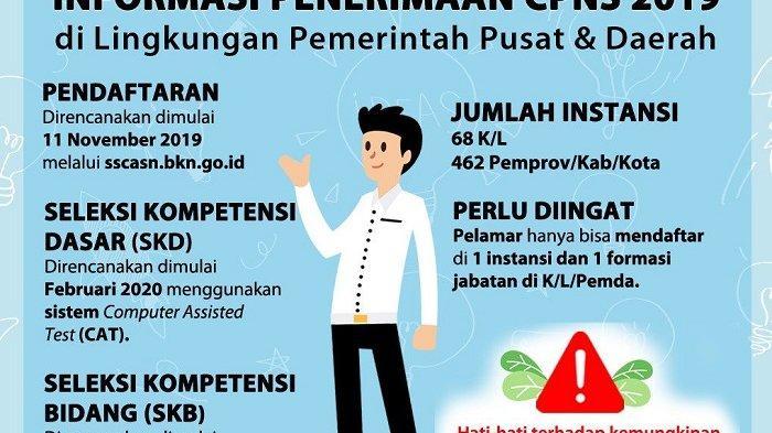 Seleksi Cpns 2019 Berbeda Sesuai Perintah Presiden Jokowi Juga Disiapkan 5 Jalur Khusus Jadi Pns Warta Kota