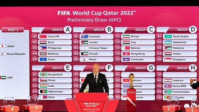 Jadwal Lengkap Timnas Indonesia Di Kualifikasi Piala Dunia 2022 Zona Asia Warta Kota