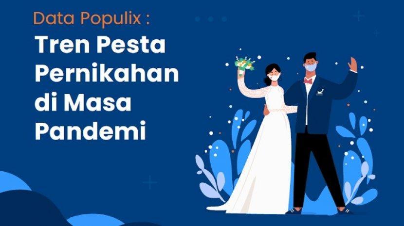 perusahaan-riset-populix-tren-pernikahan-di-masa-pandemi-covid-19.jpg