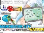 20150829manchester-city-tancap-gas-raih-kandidat-juara_20150829_134029.jpg