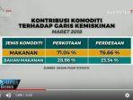 20180717waduh-982-penduduk-indonesia-masih-tergolong-miskin_20180717_112759.jpg