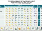 cuaca-1211.jpg
