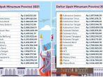 daftar-ump-2021-di-34-provinsi-di-indonesia.jpg