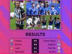 hasil-pekan-keempat-liga-inggris-sd.jpg