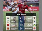 hasil-pertandingan-pekan-ke-19-liga-1-2019.jpg