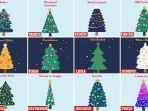 hubungan-dekokrasi-pohon-natal-dan-zodiak.jpg